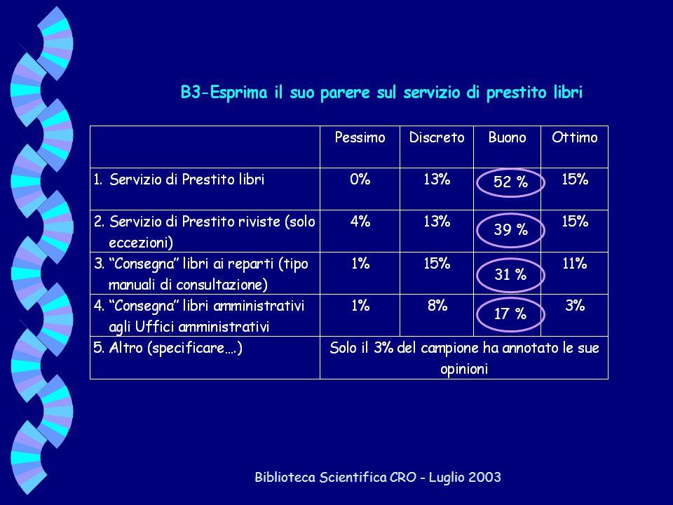 Biblioteca Scientifica CRO - Luglio 2003 17 % 31 % 39 % 52 %