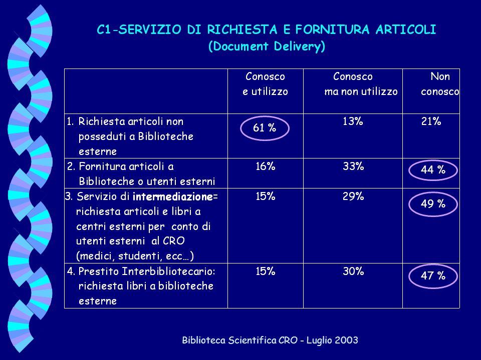 Biblioteca Scientifica CRO - Luglio 2003 61 % 47 % 49 % 44 %