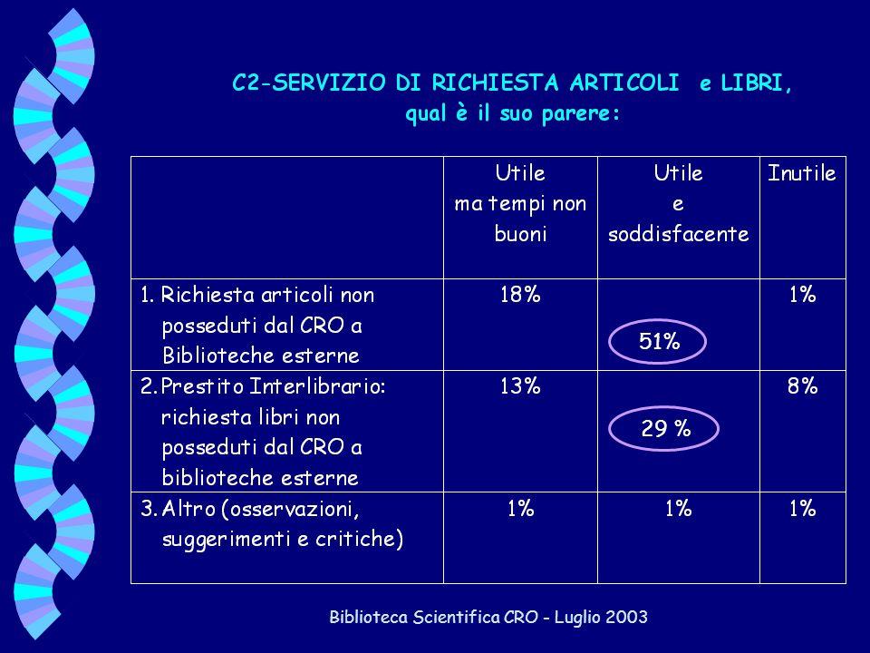 Biblioteca Scientifica CRO - Luglio 2003 51% 29 %