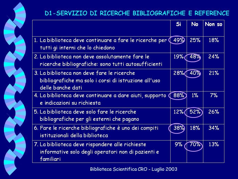 Biblioteca Scientifica CRO - Luglio 2003 D1-SERVIZIO DI RICERCHE BIBLIOGRAFICHE E REFERENCE