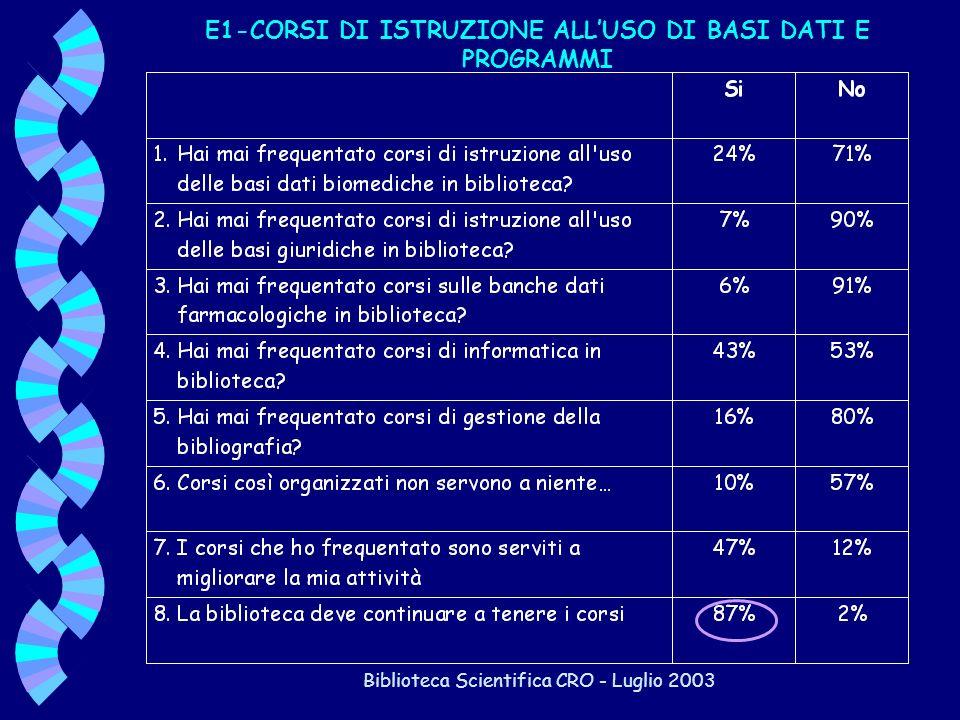 Biblioteca Scientifica CRO - Luglio 2003 E1-CORSI DI ISTRUZIONE ALLUSO DI BASI DATI E PROGRAMMI