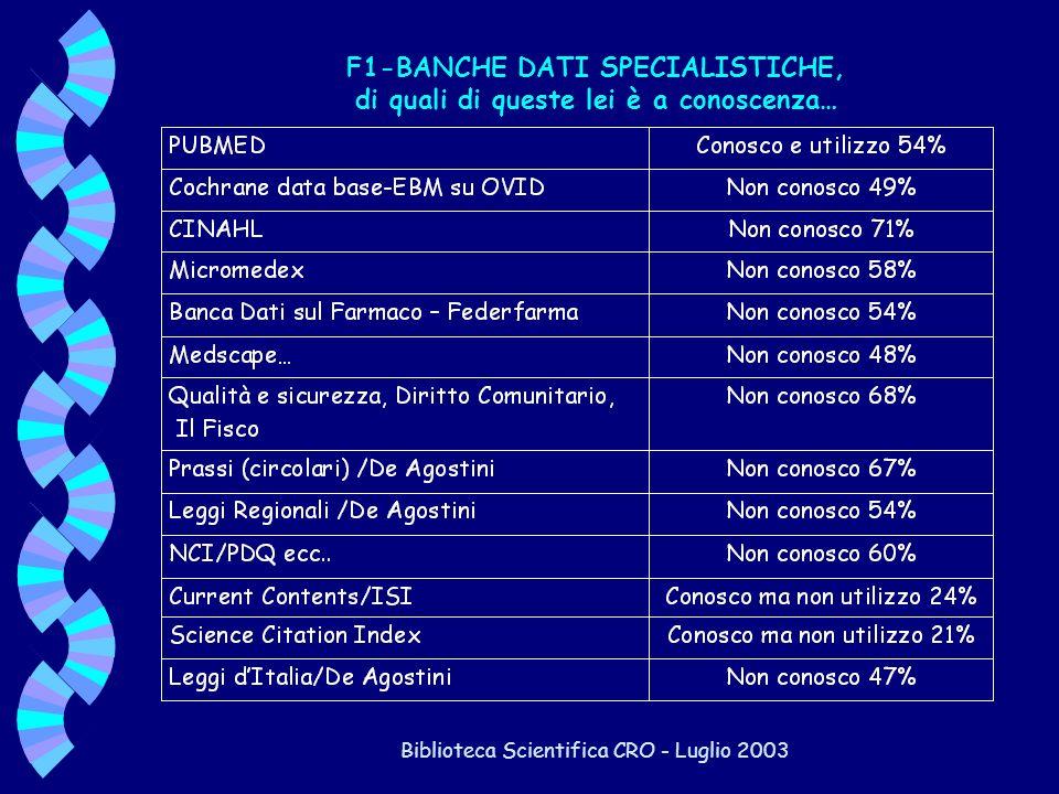 Biblioteca Scientifica CRO - Luglio 2003 F1-BANCHE DATI SPECIALISTICHE, di quali di queste lei è a conoscenza…