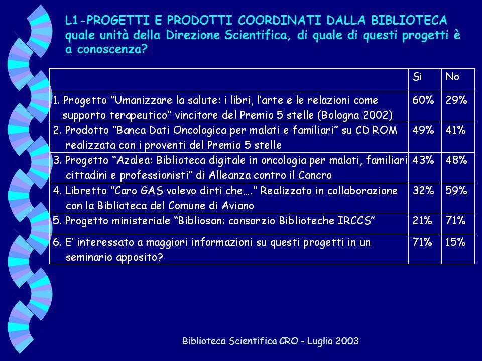 Biblioteca Scientifica CRO - Luglio 2003 L1-PROGETTI E PRODOTTI COORDINATI DALLA BIBLIOTECA quale unità della Direzione Scientifica, di quale di quest