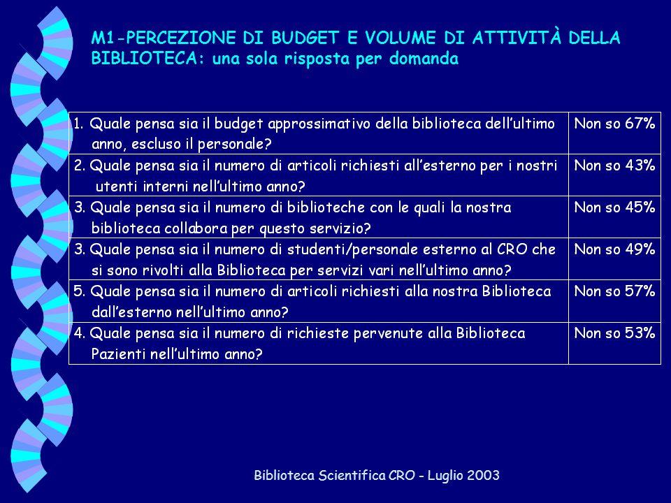 Biblioteca Scientifica CRO - Luglio 2003 M1-PERCEZIONE DI BUDGET E VOLUME DI ATTIVITÀ DELLA BIBLIOTECA: una sola risposta per domanda