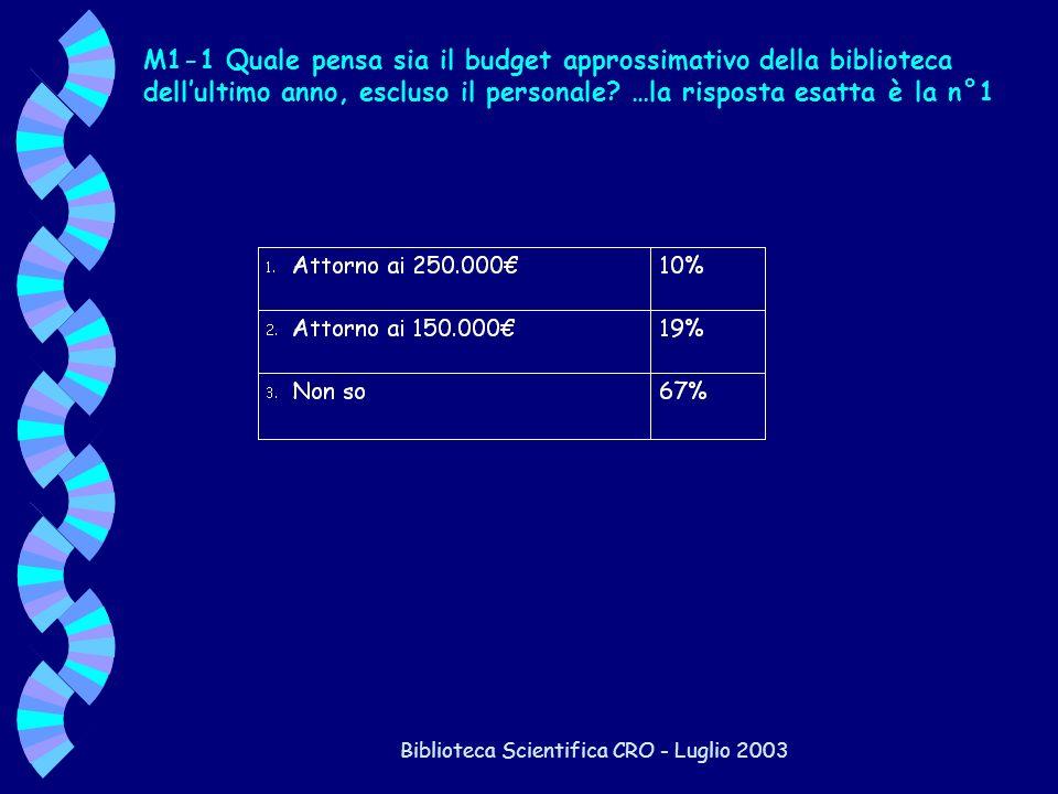 Biblioteca Scientifica CRO - Luglio 2003 M1-1 Quale pensa sia il budget approssimativo della biblioteca dellultimo anno, escluso il personale? …la ris