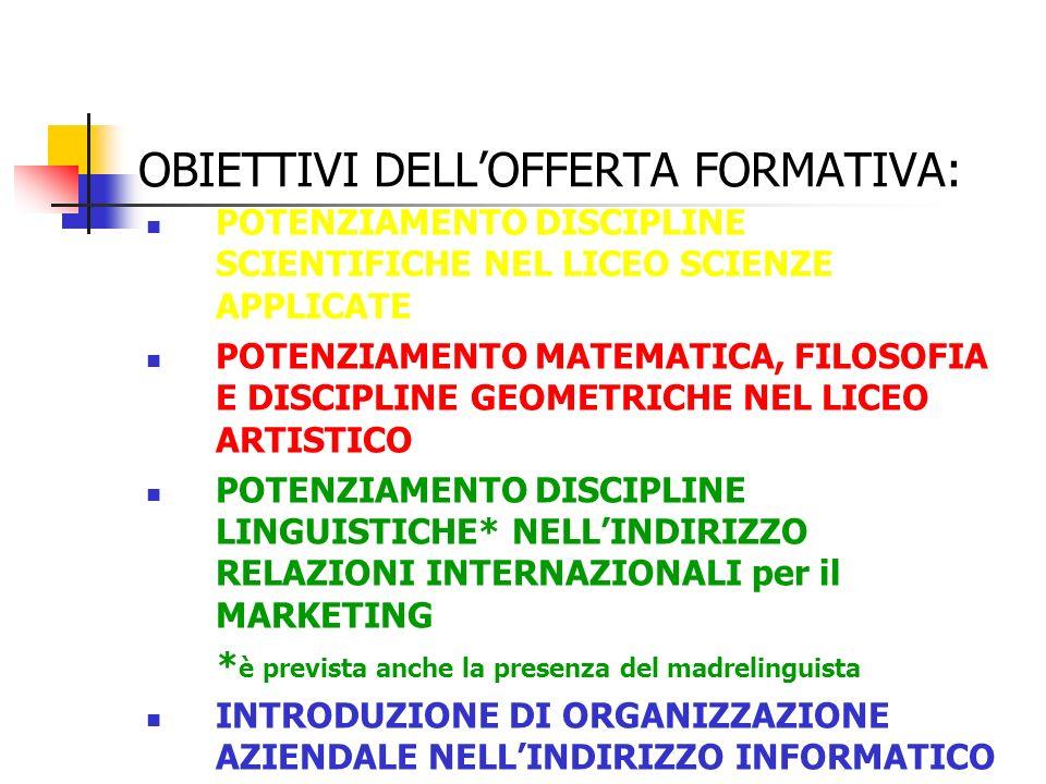 OBIETTIVI DELLOFFERTA FORMATIVA: POTENZIAMENTO DISCIPLINE SCIENTIFICHE NEL LICEO SCIENZE APPLICATE POTENZIAMENTO MATEMATICA, FILOSOFIA E DISCIPLINE GE