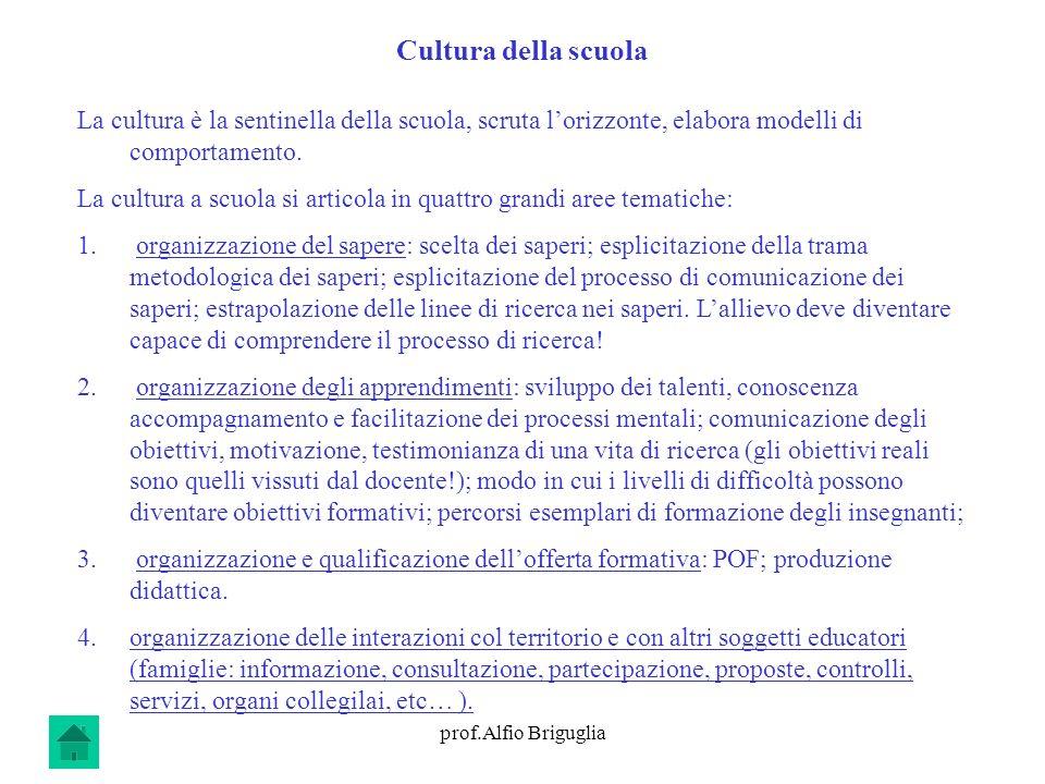 prof.Alfio Briguglia Cultura della scuola La cultura è la sentinella della scuola, scruta lorizzonte, elabora modelli di comportamento. La cultura a s