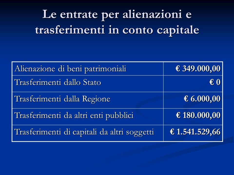 Le entrate per alienazioni e trasferimenti in conto capitale Alienazione di beni patrimoniali 349.000,00 349.000,00 Trasferimenti dallo Stato 0 Trasfe