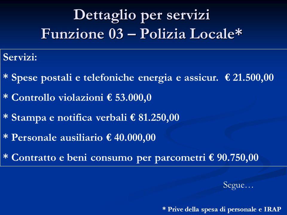 Dettaglio per servizi Funzione 03 – Polizia Locale* Servizi: * Spese postali e telefoniche energia e assicur. 21.500,00 * Controllo violazioni 53.000,