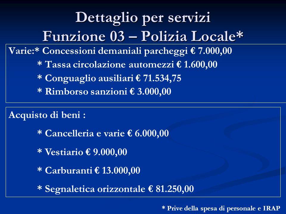 Dettaglio per servizi Funzione 03 – Polizia Locale* Varie:* Concessioni demaniali parcheggi 7.000,00 * Tassa circolazione automezzi 1.600,00 * Conguag