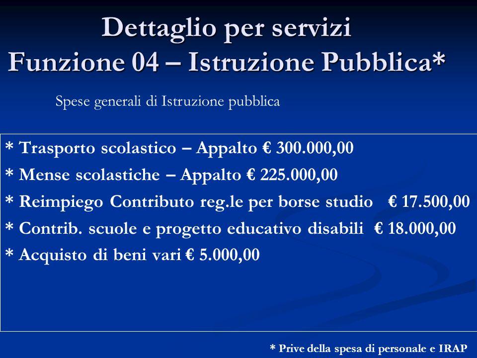 Dettaglio per servizi Funzione 04 – Istruzione Pubblica* * Trasporto scolastico – Appalto 300.000,00 * Mense scolastiche – Appalto 225.000,00 * Reimpi
