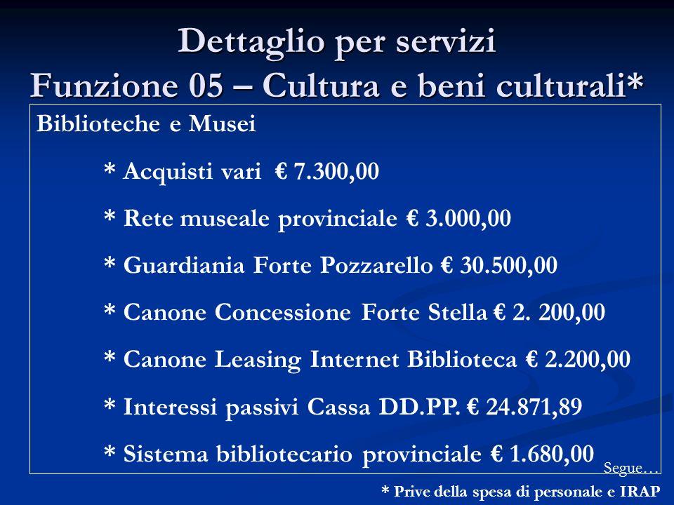 Dettaglio per servizi Funzione 05 – Cultura e beni culturali* * Prive della spesa di personale e IRAP Biblioteche e Musei * Acquisti vari 7.300,00 * R