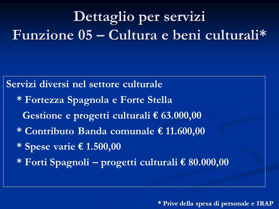 Dettaglio per servizi Funzione 05 – Cultura e beni culturali* Servizi diversi nel settore culturale * Fortezza Spagnola e Forte Stella Gestione e prog