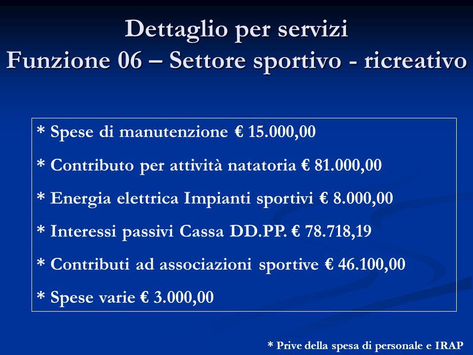Dettaglio per servizi Funzione 06 – Settore sportivo - ricreativo * Spese di manutenzione 15.000,00 * Contributo per attività natatoria 81.000,00 * En
