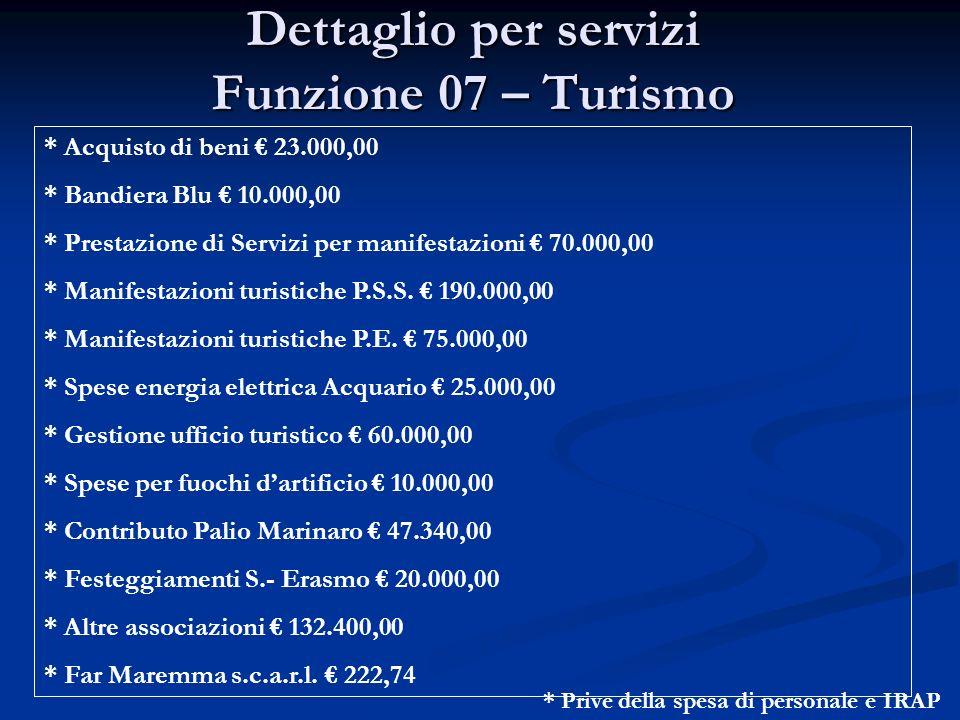 Dettaglio per servizi Funzione 07 – Turismo * Acquisto di beni 23.000,00 * Bandiera Blu 10.000,00 * Prestazione di Servizi per manifestazioni 70.000,00 * Manifestazioni turistiche P.S.S.