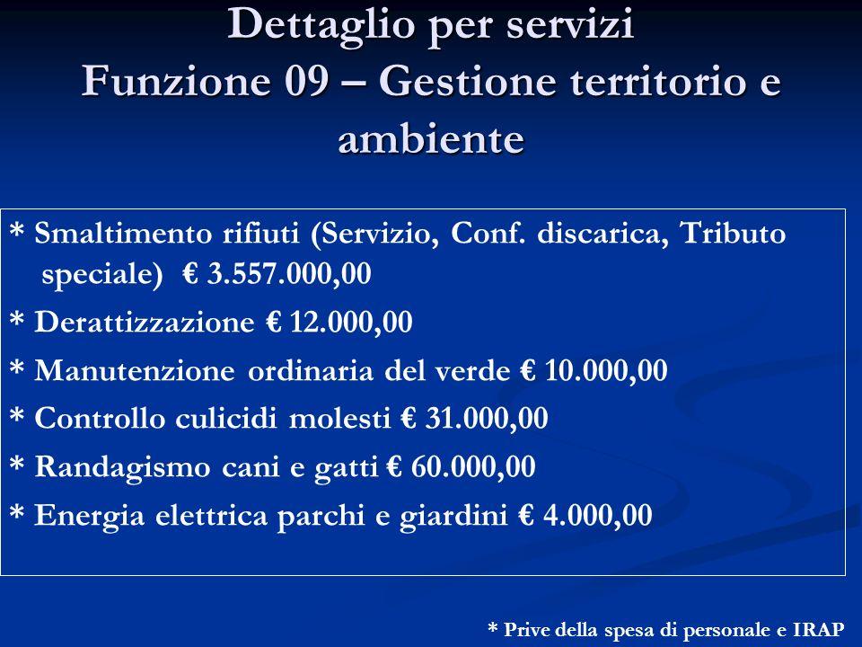 * Smaltimento rifiuti (Servizio, Conf.