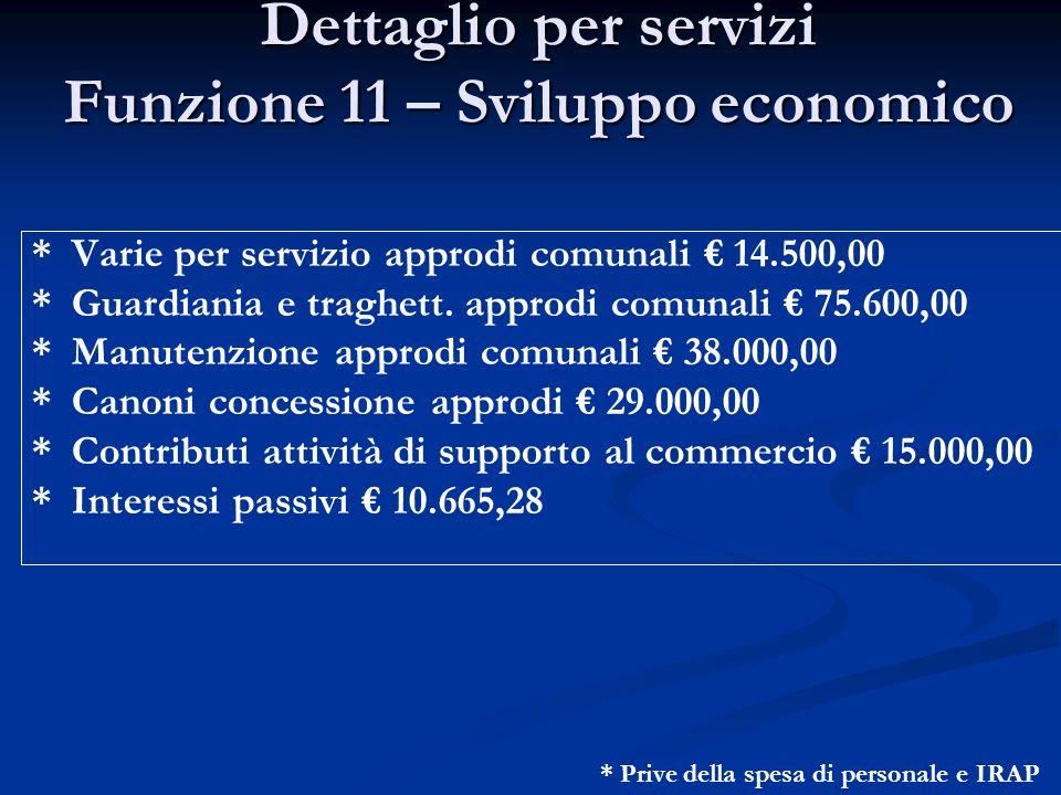 Dettaglio per servizi Funzione 11 – Sviluppo economico * Prive della spesa di personale e IRAP *Varie per servizio approdi comunali 14.500,00 *Guardiania e traghett.