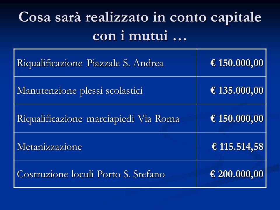Cosa sarà realizzato in conto capitale con i mutui … Riqualificazione Piazzale S. Andrea 150.000,00 150.000,00 Manutenzione plessi scolastici 135.000,