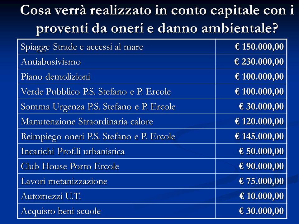 Cosa verrà realizzato in conto capitale con i proventi da oneri e danno ambientale.
