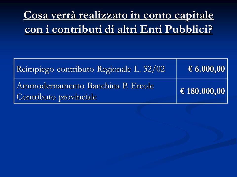 Cosa verrà realizzato in conto capitale con i contributi di altri Enti Pubblici? Reimpiego contributo Regionale L. 32/02 6.000,00 6.000,00 Ammodername