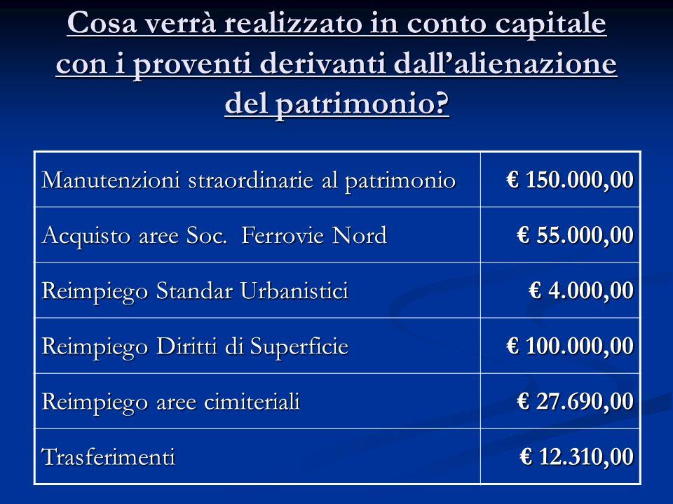 Cosa verrà realizzato in conto capitale con i proventi derivanti dallalienazione del patrimonio? Manutenzioni straordinarie al patrimonio 150.000,00 1