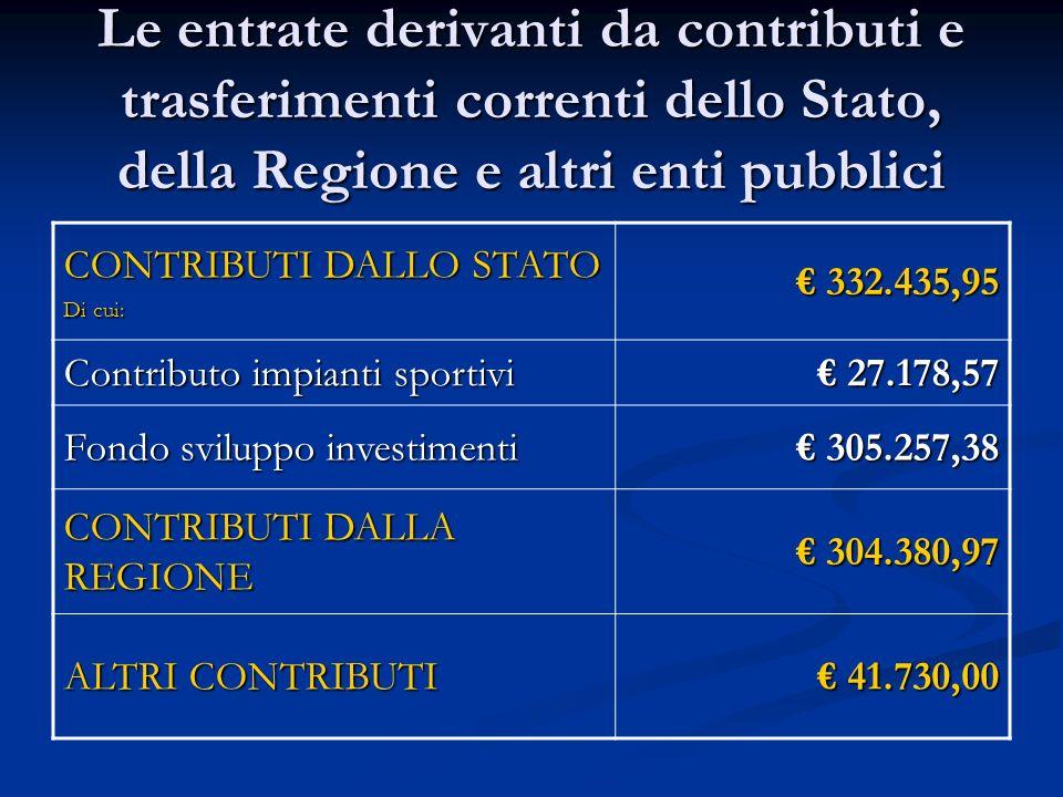 Le entrate derivanti da contributi e trasferimenti correnti dello Stato, della Regione e altri enti pubblici CONTRIBUTI DALLO STATO Di cui: 332.435,95