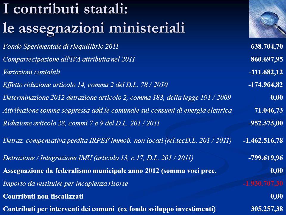 I contributi statali: le assegnazioni ministeriali Fondo Sperimentale di riequilibrio 2011638.704,70 Compartecipazione all'IVA attribuita nel 2011860.