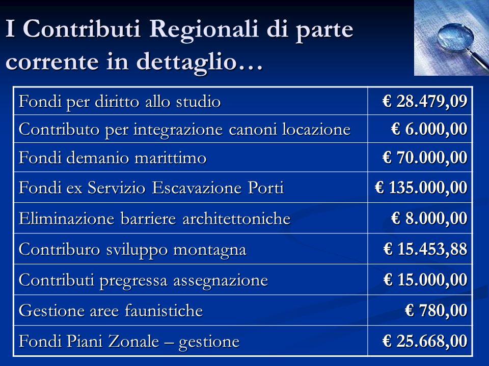 I Contributi di parte corrente in dettaglio… I Contributi Regionali di parte corrente in dettaglio… Fondi per diritto allo studio 28.479,09 28.479,09