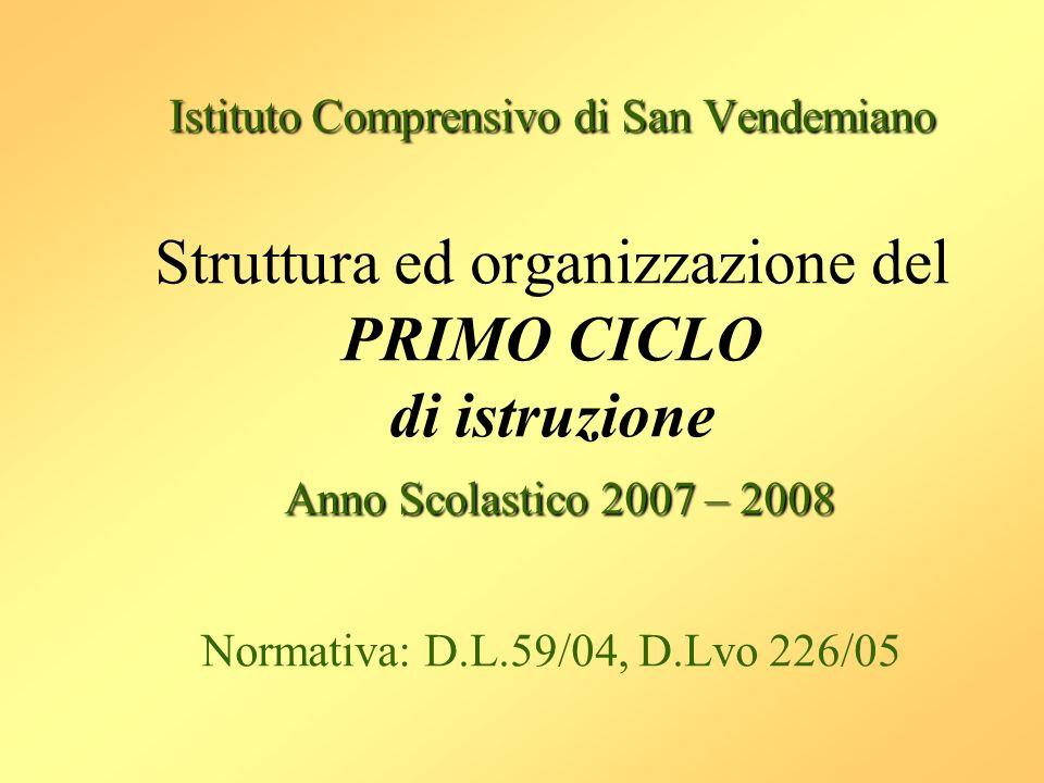 Istituto Comprensivo di San Vendemiano Anno Scolastico 2007 – 2008 Istituto Comprensivo di San Vendemiano Struttura ed organizzazione del PRIMO CICLO