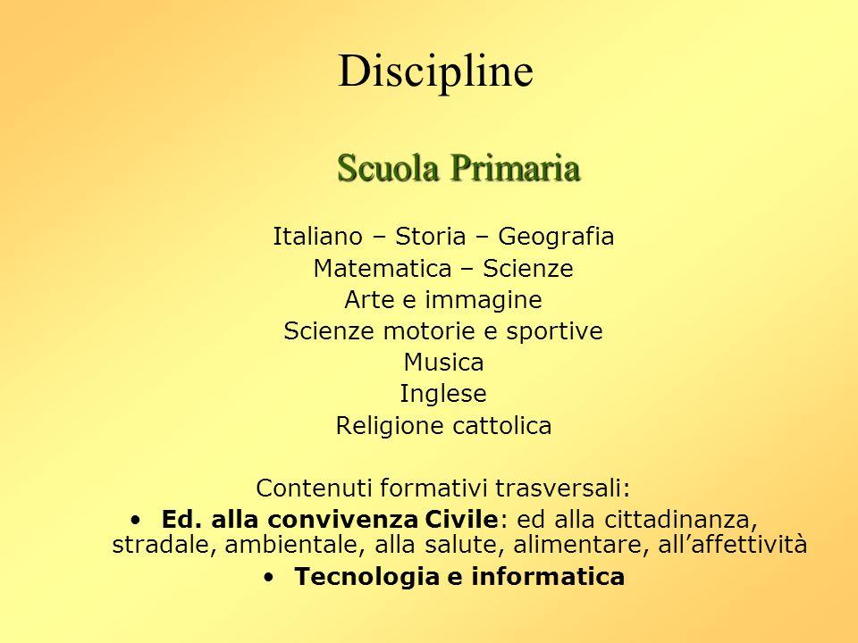 Discipline Italiano – Storia – Geografia Matematica – Scienze Arte e immagine Scienze motorie e sportive Musica Inglese Religione cattolica Contenuti