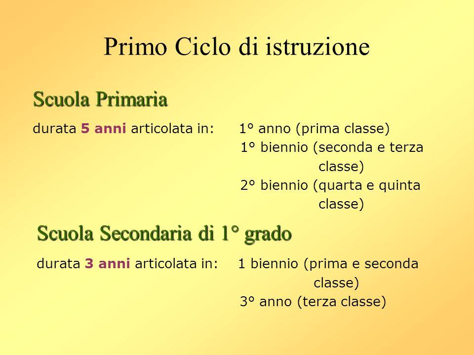 Scuola Primaria durata 5 anni articolata in: 1° anno (prima classe) 1° biennio (seconda e terza classe) 2° biennio (quarta e quinta classe) Scuola Sec