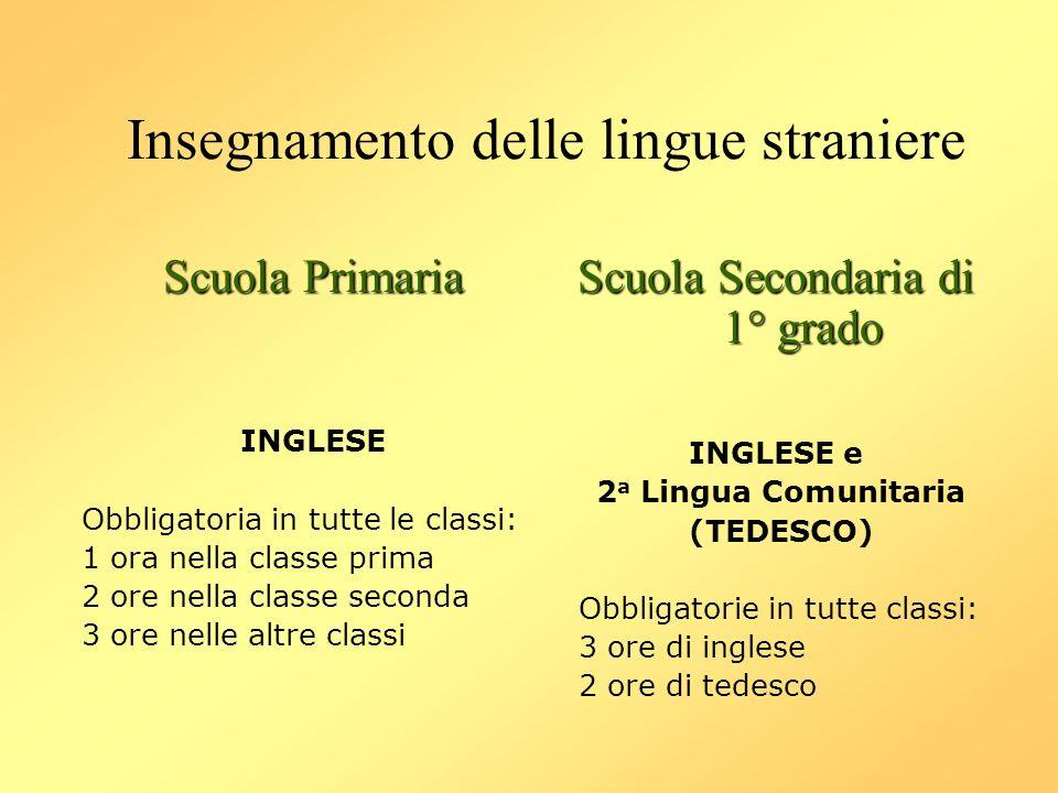 Insegnamento delle lingue straniere Scuola Primaria INGLESE Obbligatoria in tutte le classi: 1 ora nella classe prima 2 ore nella classe seconda 3 ore