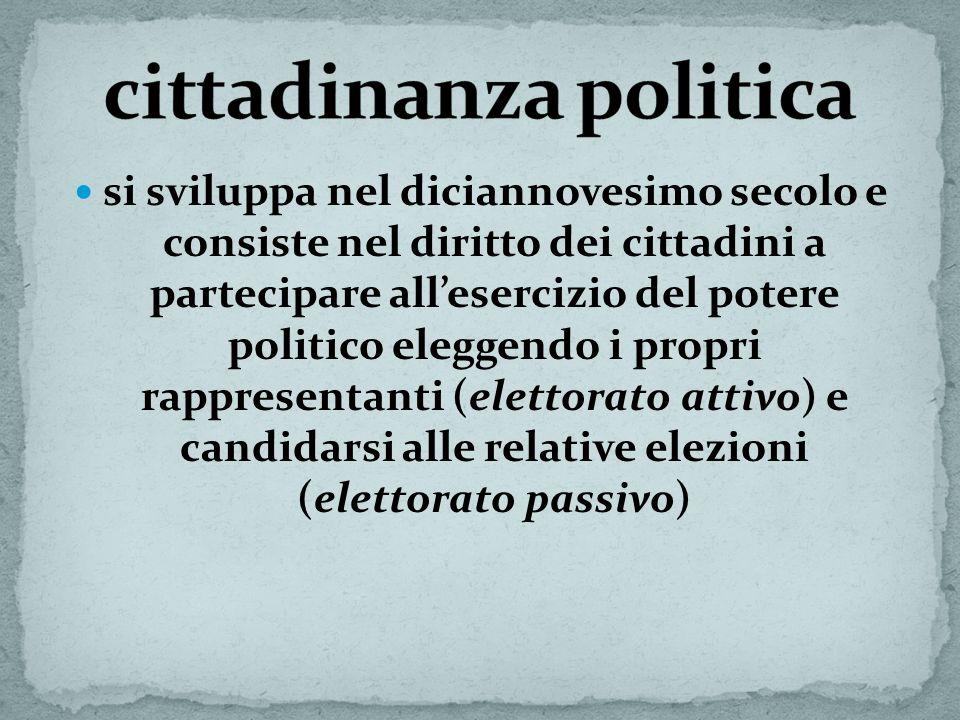 si sviluppa nel diciannovesimo secolo e consiste nel diritto dei cittadini a partecipare allesercizio del potere politico eleggendo i propri rappresen