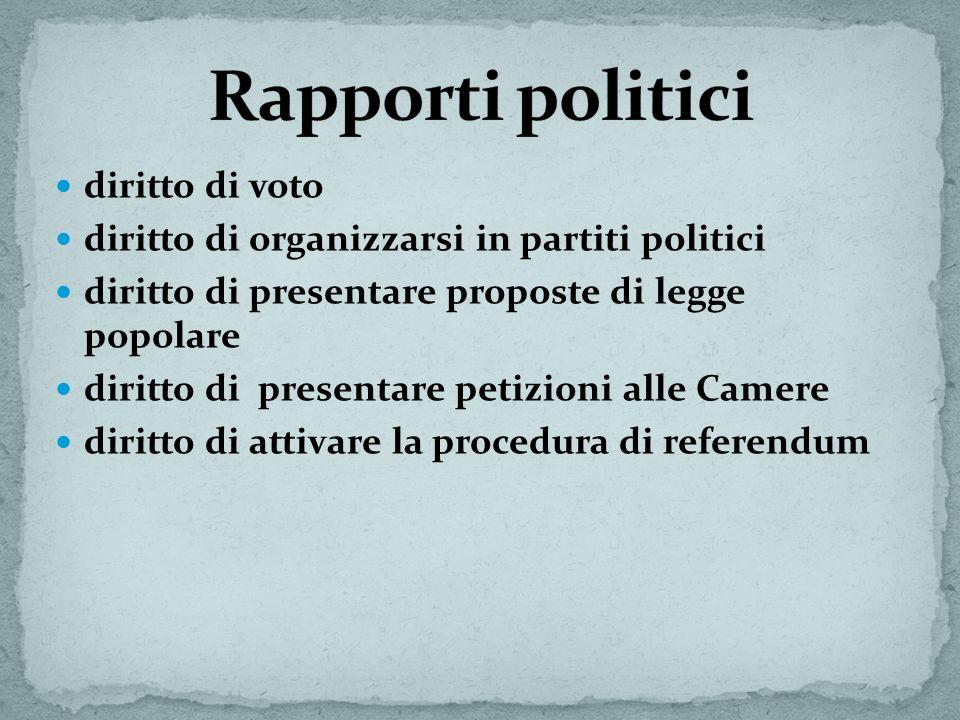 diritto di voto diritto di organizzarsi in partiti politici diritto di presentare proposte di legge popolare diritto di presentare petizioni alle Came