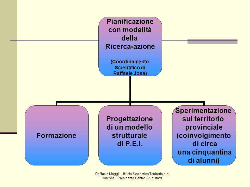 Raffaela Maggi - Ufficio Scolastico Territoriale di Ancona - Presidente Centro Studi Itard Pianificazione con modalità della Ricerca-azione (Coordinam