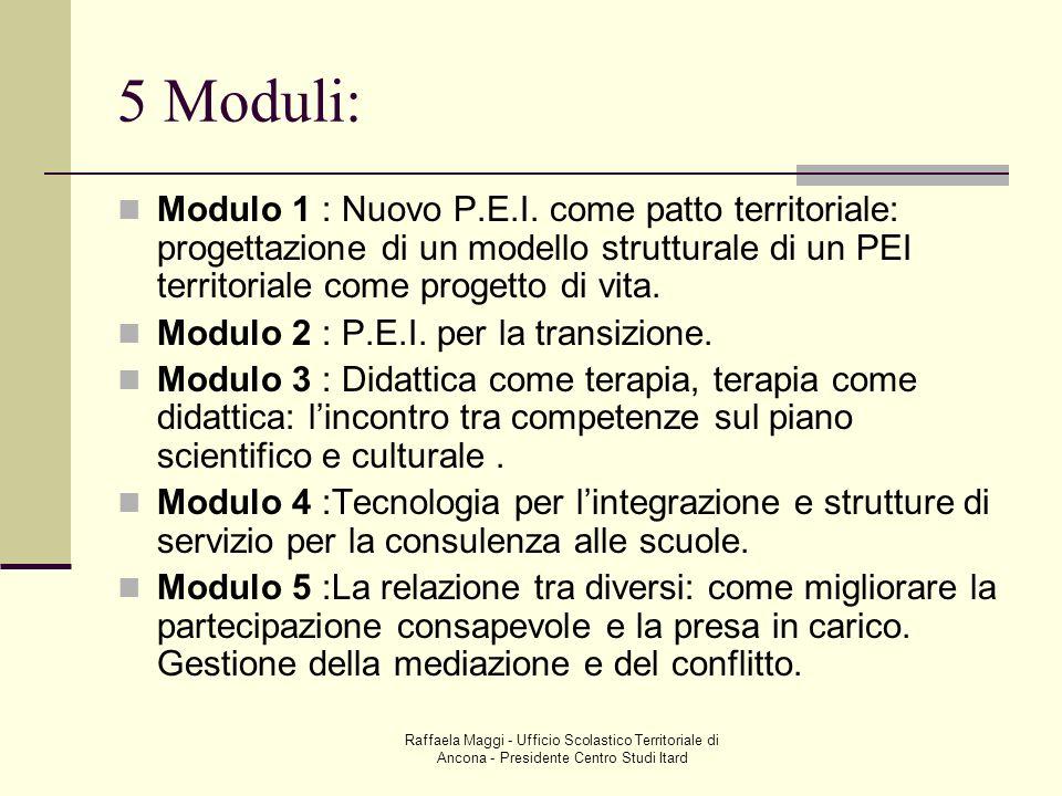 Raffaela Maggi - Ufficio Scolastico Territoriale di Ancona - Presidente Centro Studi Itard 5 Moduli: Modulo 1 : Nuovo P.E.I. come patto territoriale: