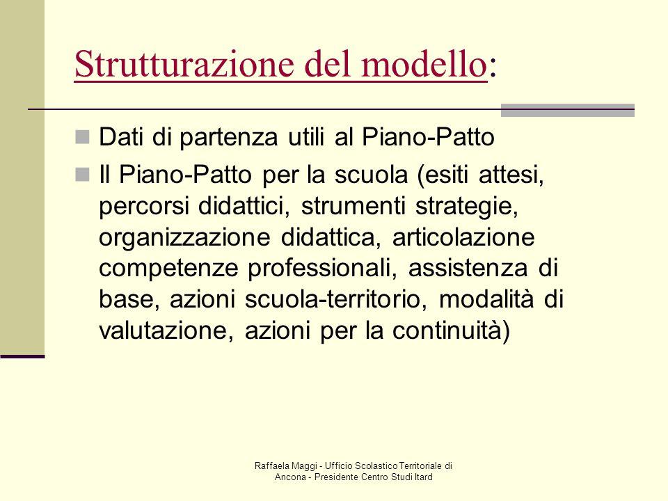 Raffaela Maggi - Ufficio Scolastico Territoriale di Ancona - Presidente Centro Studi Itard Strutturazione del modelloStrutturazione del modello: Dati
