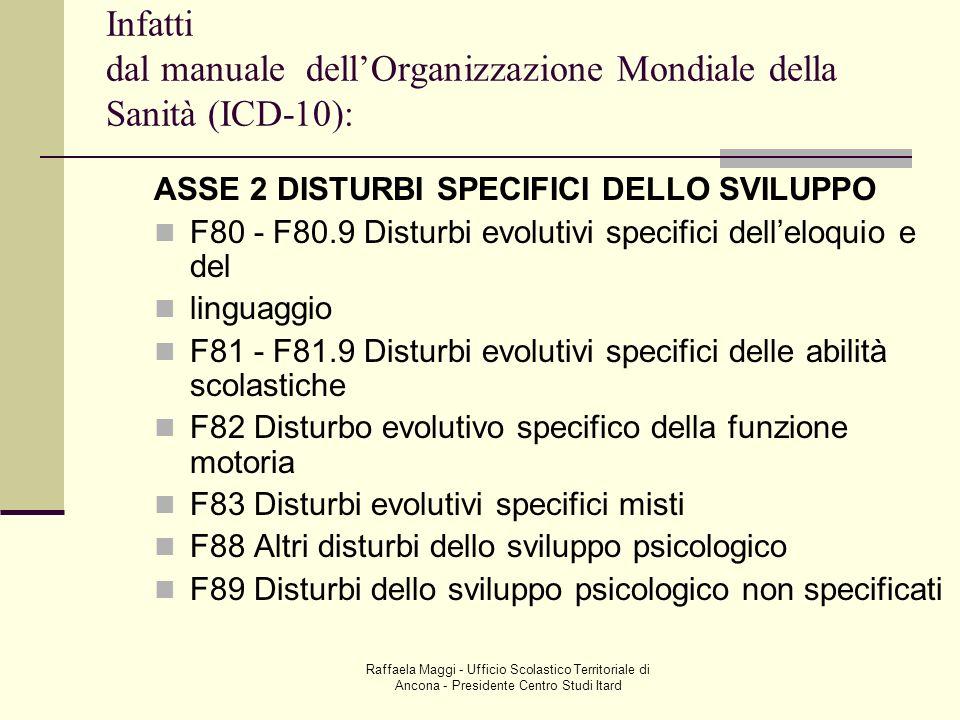 Raffaela Maggi - Ufficio Scolastico Territoriale di Ancona - Presidente Centro Studi Itard Infatti dal manuale dellOrganizzazione Mondiale della Sanit