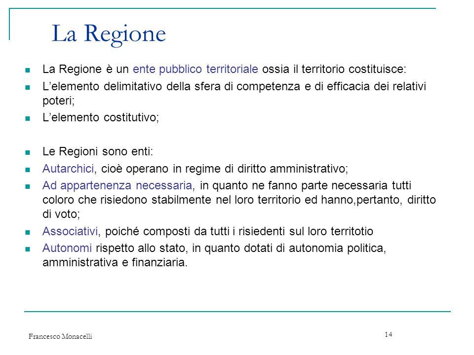 Francesco Monacelli 14 La Regione La Regione è un ente pubblico territoriale ossia il territorio costituisce: Lelemento delimitativo della sfera di co