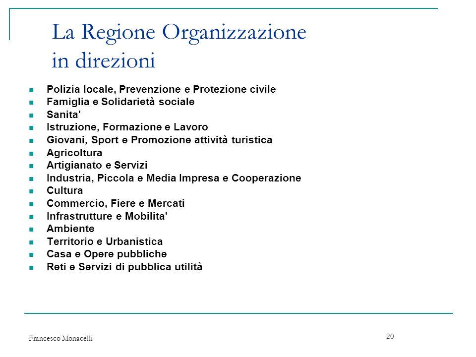 Francesco Monacelli 20 La Regione Organizzazione in direzioni Polizia locale, Prevenzione e Protezione civile Famiglia e Solidarietà sociale Sanita' I