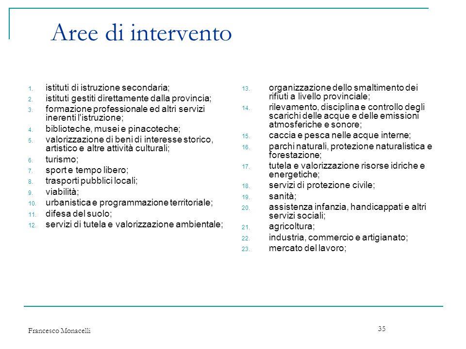 Francesco Monacelli 35 Aree di intervento 1. istituti di istruzione secondaria; 2. istituti gestiti direttamente dalla provincia; 3. formazione profes