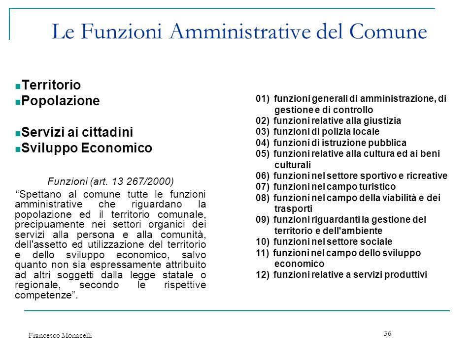 Francesco Monacelli 36 Le Funzioni Amministrative del Comune Territorio Popolazione Servizi ai cittadini Sviluppo Economico Funzioni (art. 13 267/2000