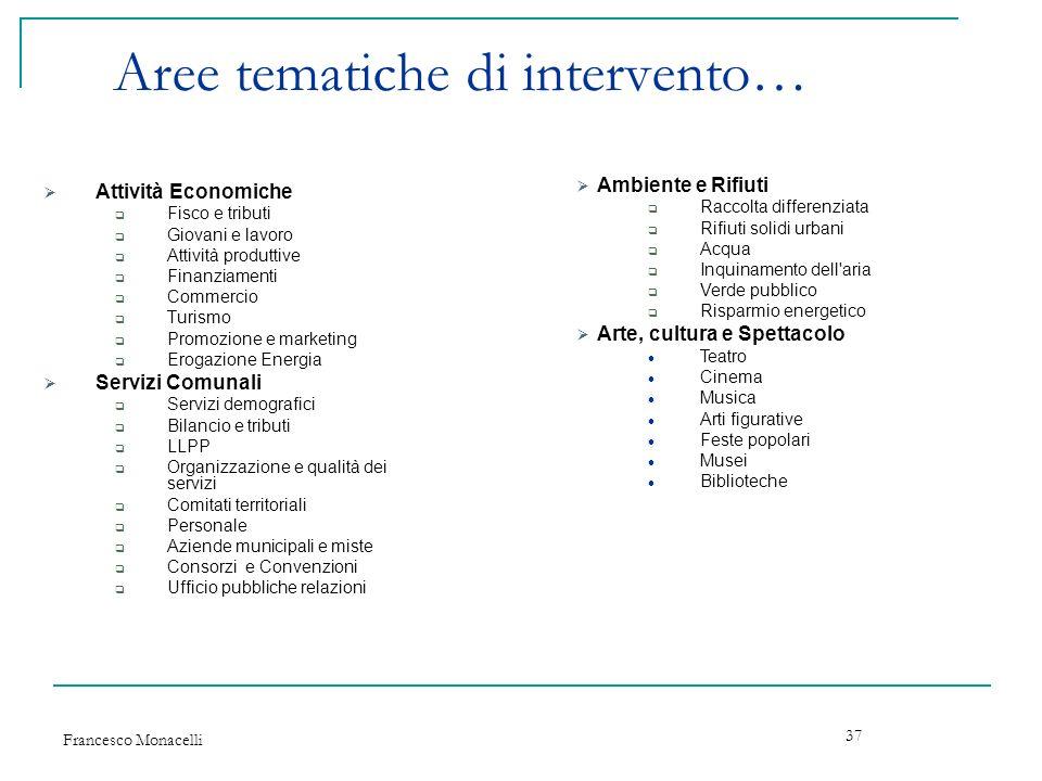 Francesco Monacelli 37 Aree tematiche di intervento… Attività Economiche Fisco e tributi Giovani e lavoro Attività produttive Finanziamenti Commercio