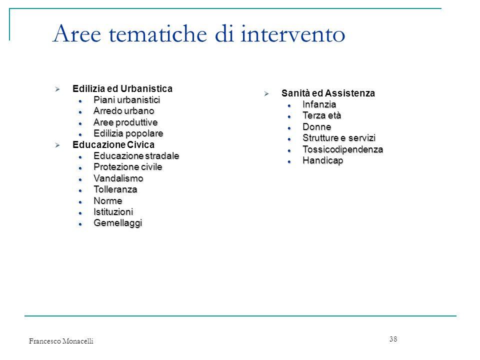 Francesco Monacelli 38 Aree tematiche di intervento Sanità ed Assistenza Infanzia Infanzia Terza età Terza età Donne Donne Strutture e servizi Struttu