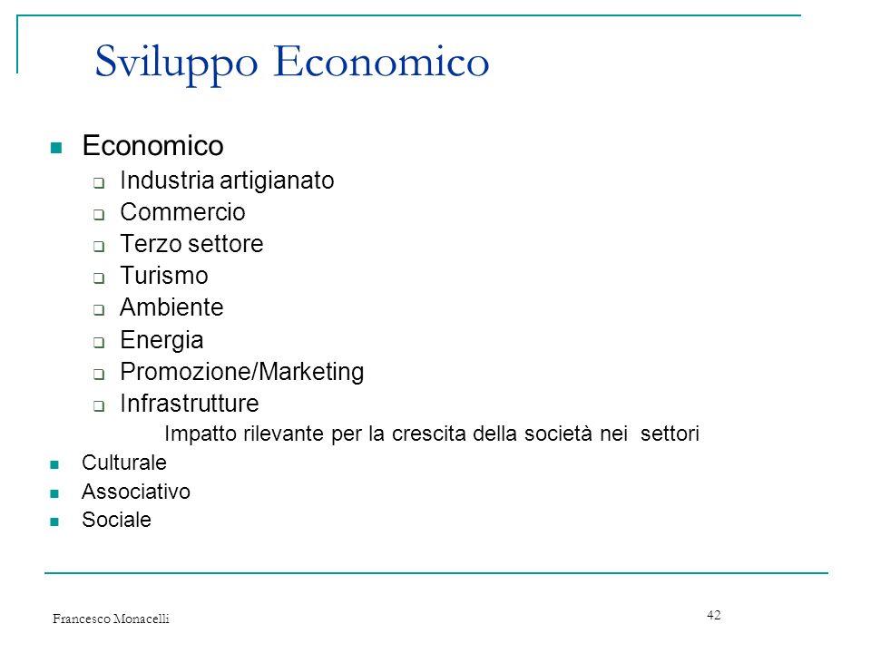 Francesco Monacelli 42 Sviluppo Economico Economico Industria artigianato Commercio Terzo settore Turismo Ambiente Energia Promozione/Marketing Infras