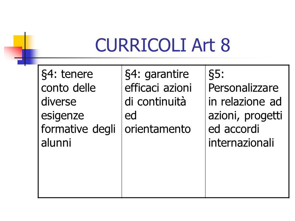 CURRICOLI Art 8 §2 Le II.SS.