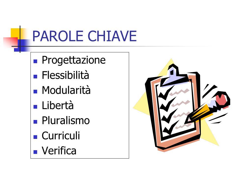 PAROLE CHIAVE Progettazione Flessibilità Modularità Libertà Pluralismo Curriculi Verifica