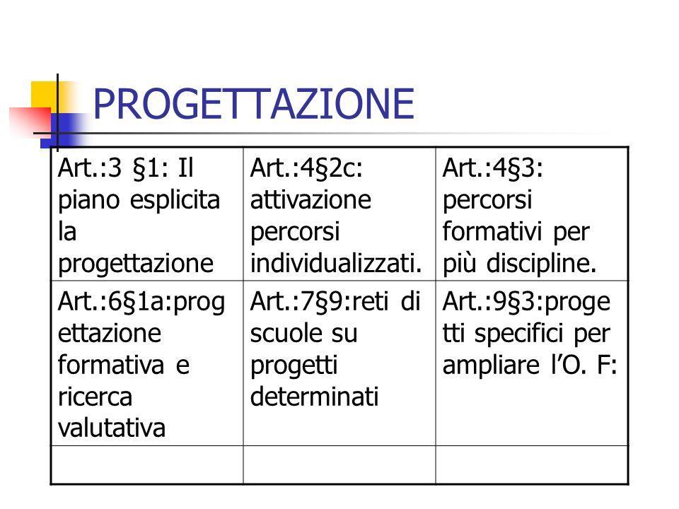 PROGETTAZIONE Art.:3 §1: Il piano esplicita la progettazione Art.:4§2c: attivazione percorsi individualizzati.