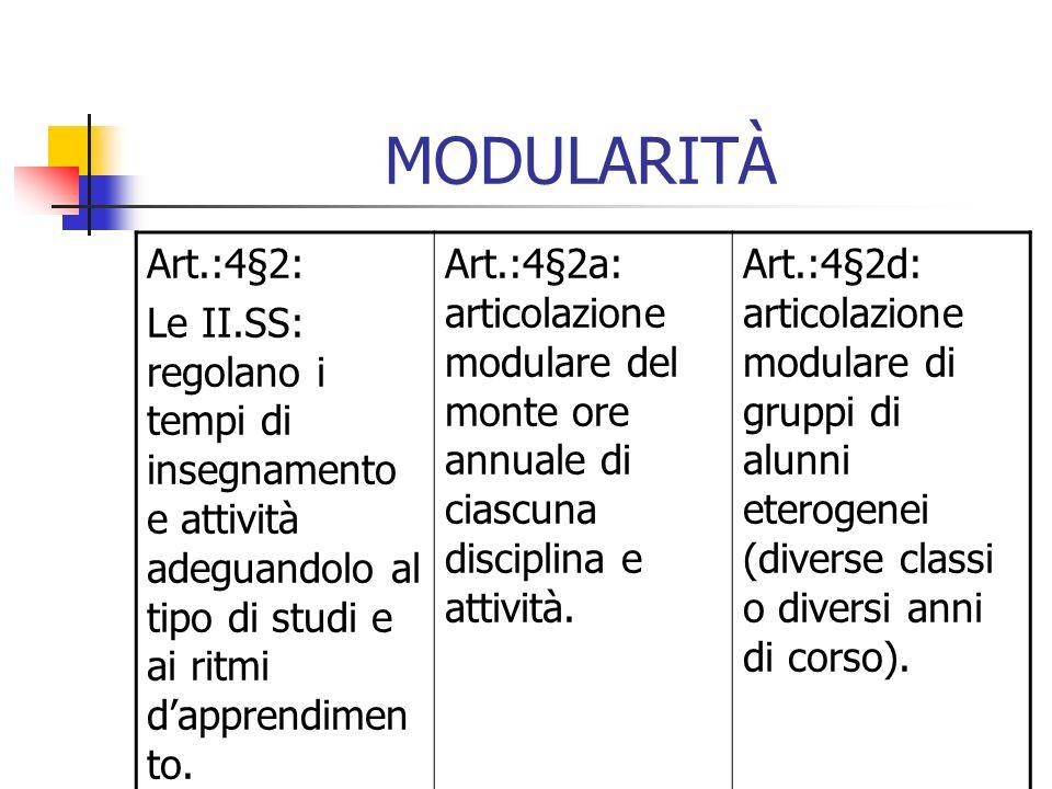 MODULARITÀ Art.:4§2: Le II.SS: regolano i tempi di insegnamento e attività adeguandolo al tipo di studi e ai ritmi dapprendimen to.