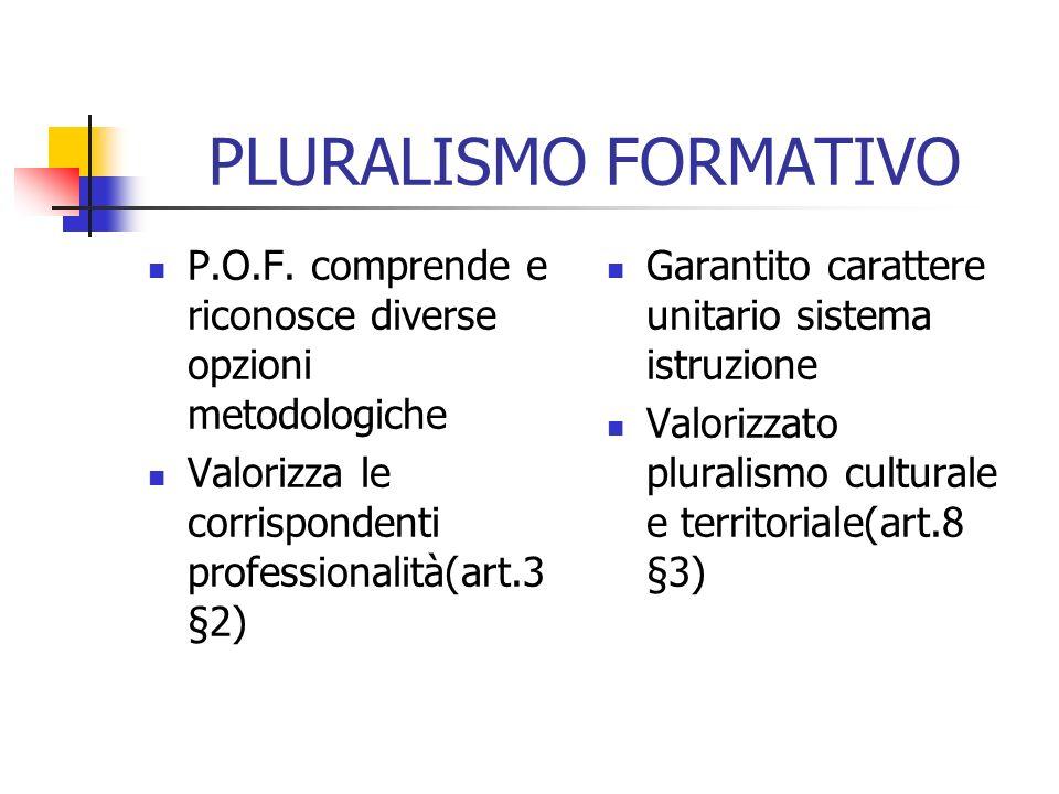 PLURALISMO FORMATIVO P.O.F.